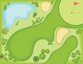 Golf Course Aerial View map. There is a putting green with a flag, sand traps and water. lots of trees throughout. Horizontal format