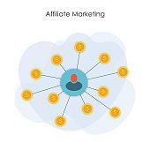 istock Affiliate Marketing icon 1327022215