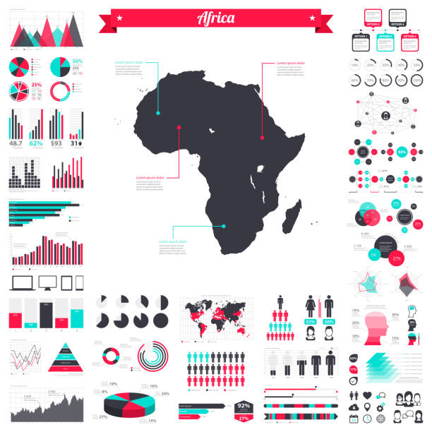 ilustrações de stock, clip art, desenhos animados e ícones de africa map with infographic elements - big creative graphic set - cabo verde