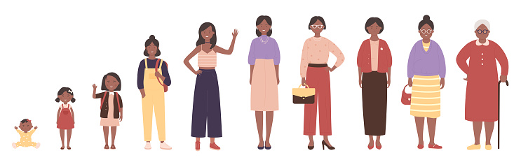 African american black woman different ages. Human life stages, childhood, youth, adulthood, enility
