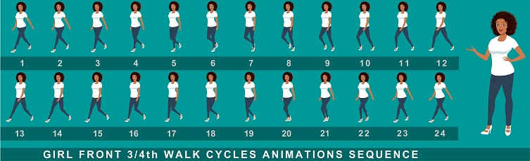 African American girl Character Front Walk Cycle Animation Sequence.  Frame by frame animation sprite sheet of African Girl walk cycle.