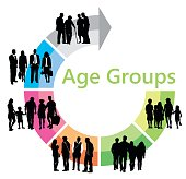 A vector silhouette illustration of an infographic of age groups including children, teenagers , young adults, parents, middle aged, and seniors.