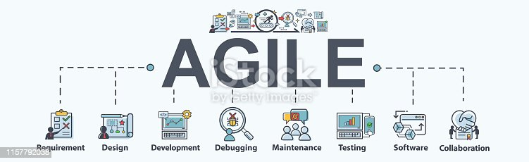 Agile banner web icon for development software and organize. requirement, design, development, debug, testing, software and collaboration. Minimal vector infographic.