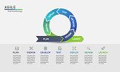 istock Agile development process infographic 1264320878