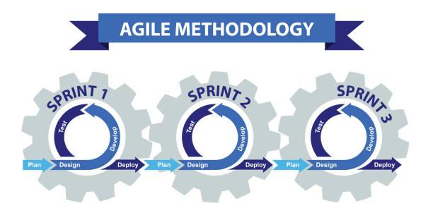 Agile software development methodology vector art illustration