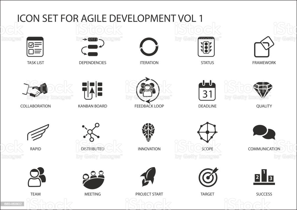 Agile software development vector icon set vector art illustration