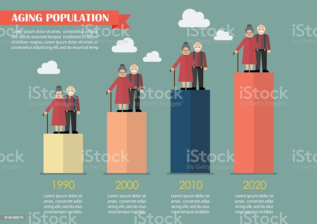 Aging population infographic vector art illustration