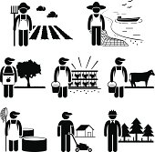 Agriculture Plantation Farming Poultry Fishery Jobs Occupations Careers
