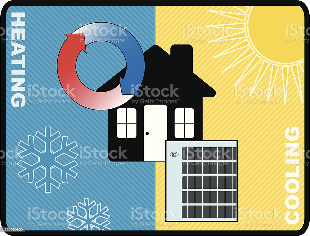 Air Conditioning Cycle royalty-free stock vector art