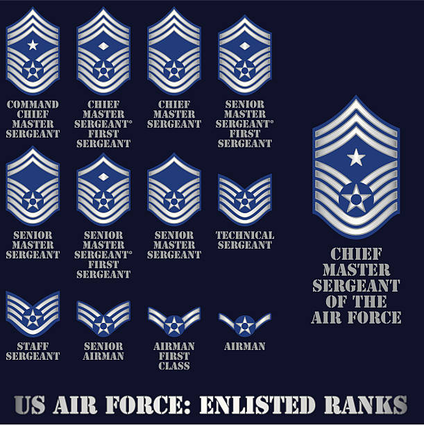 US Air Force Enlisted Ranks The insignia of enlisted ranks in the US Air Force. air force stock illustrations