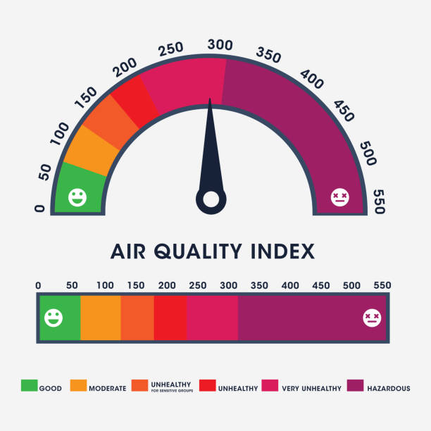 air quality index numerical scale concept, vector illustration vector art illustration
