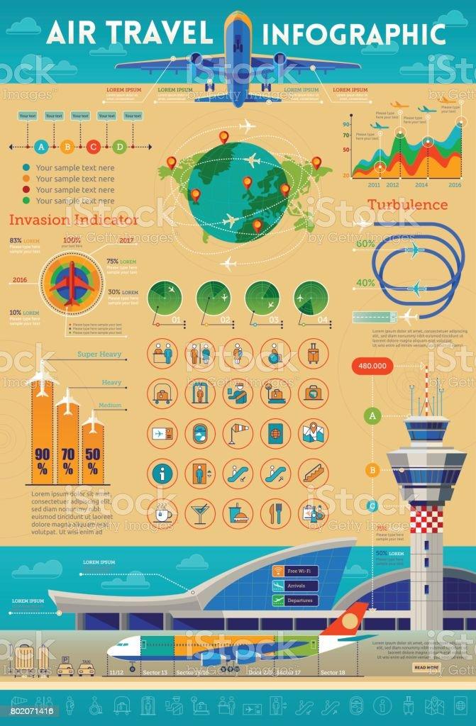 Air travel infographic vector art illustration