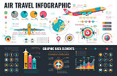 Air travel infographic with airplane,graphics,icons and templates elements