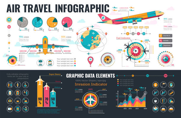 air travel infographics elements - commercial airplane stock illustrations
