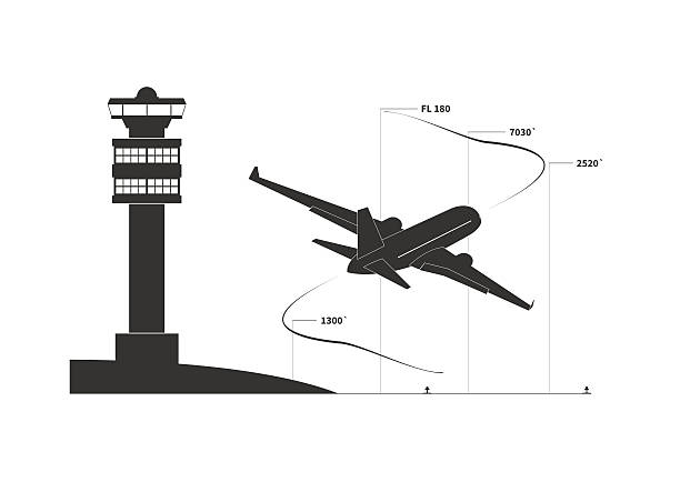 Aircraft on climbing phase Aircraft on climbing phase. Vector illustration airport silhouettes stock illustrations