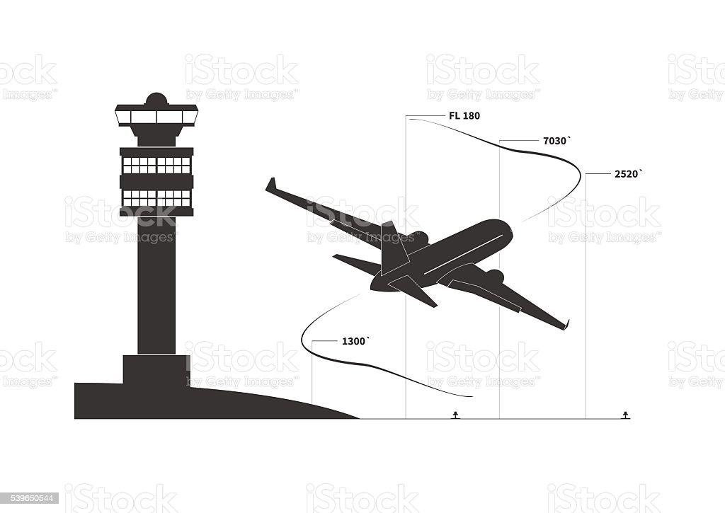 Aircraft on climbing phase vector art illustration