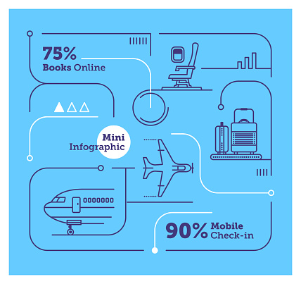 Airlines Mini Infographic