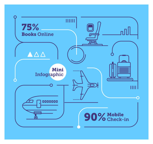 Airlines Mini Infographic Vector Infographic Line Design Elements for Airlines airport designs stock illustrations