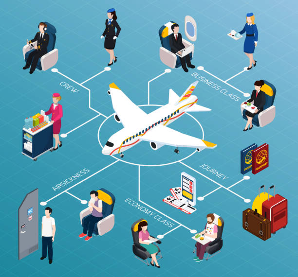 airplane passengers crew isometric people flowchart - airplane seat stock illustrations