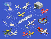 Airplanes helicopters isometric flowchart with isolated images of aircrafts with aeroplane sheds helipads and text captions vector illustration