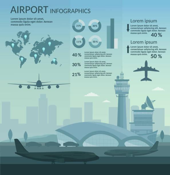 illustrations, cliparts, dessins animés et icônes de objets d'infographie d'avion aéroport et transport - terminal aéroportuaire