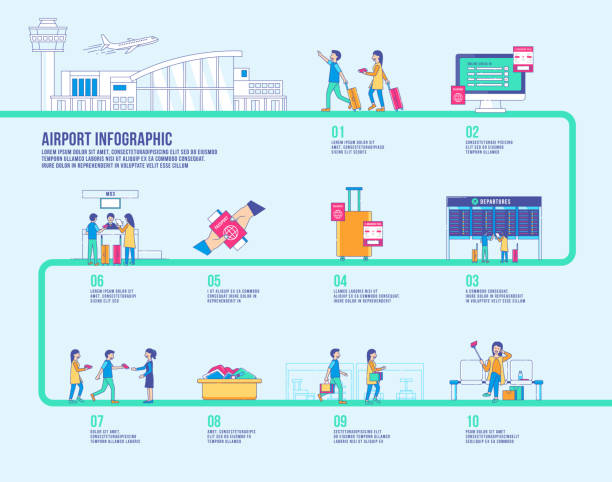 airport first time infographic vector - airport stock illustrations