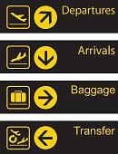 Airport guide board