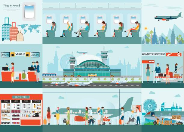 Airport  infographic of Passenger airline at airport terminal. Airport  infographic of Passenger airline at airport terminal with check in counter and security checkpoint, Airline interior with plane seat on the flight business travel vector illustration. airport drawings stock illustrations