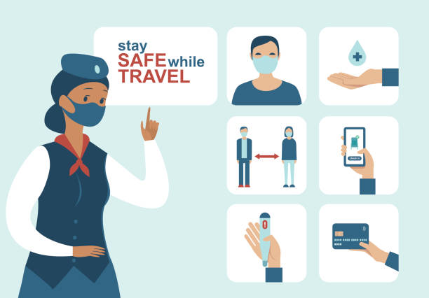 Airport safety guidance for travel by air during pandemic. Icon set for coronavirus COVID-19 outbreak. Stewardess character wearing protective medical mask. vector art illustration