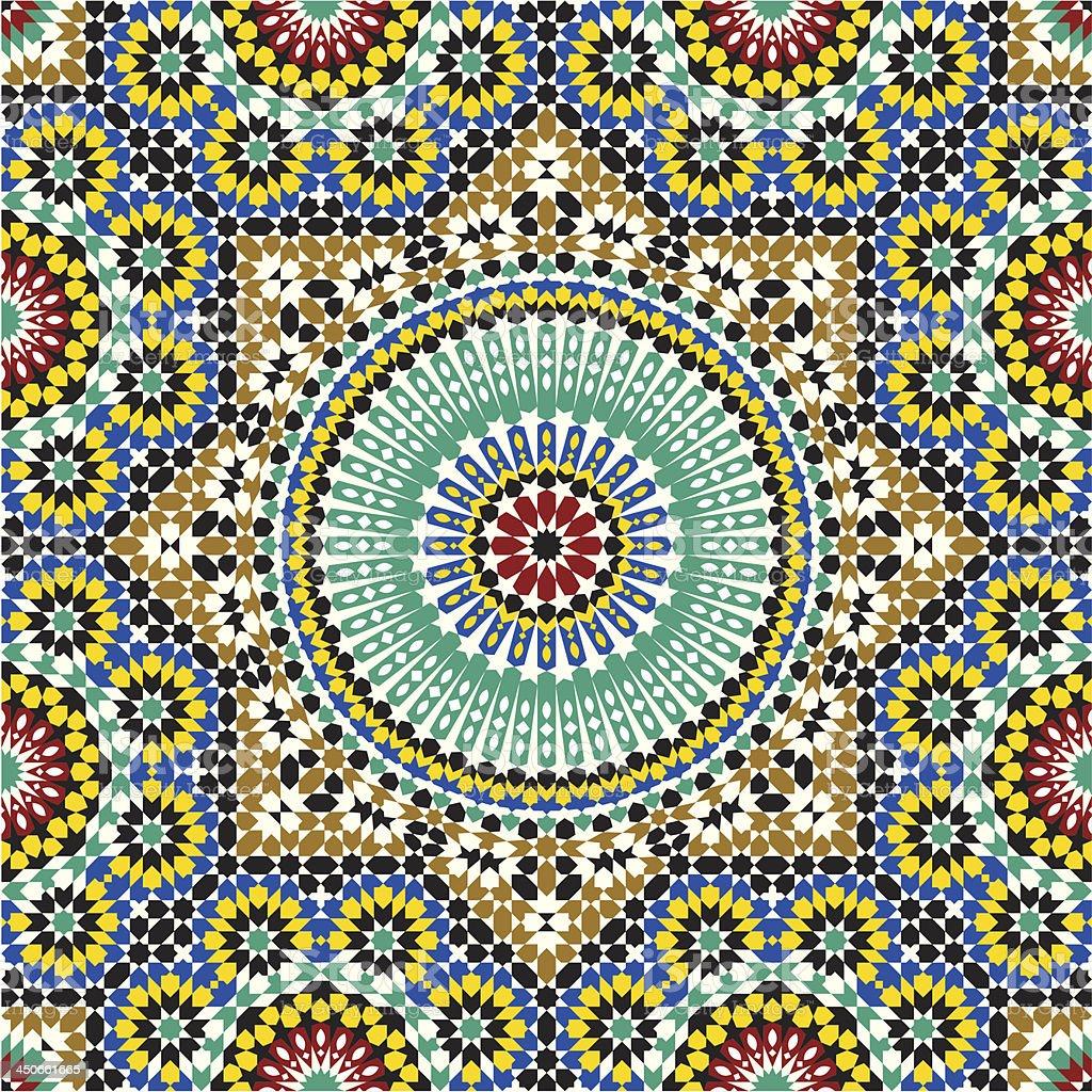 Akram 5 450661665 istock for Carrelage au maroc prix