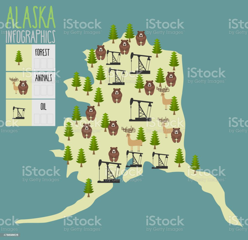 Alaska Map Natural Resources Oil And Wood Animals Of Alaska Stock - Alaska map usa