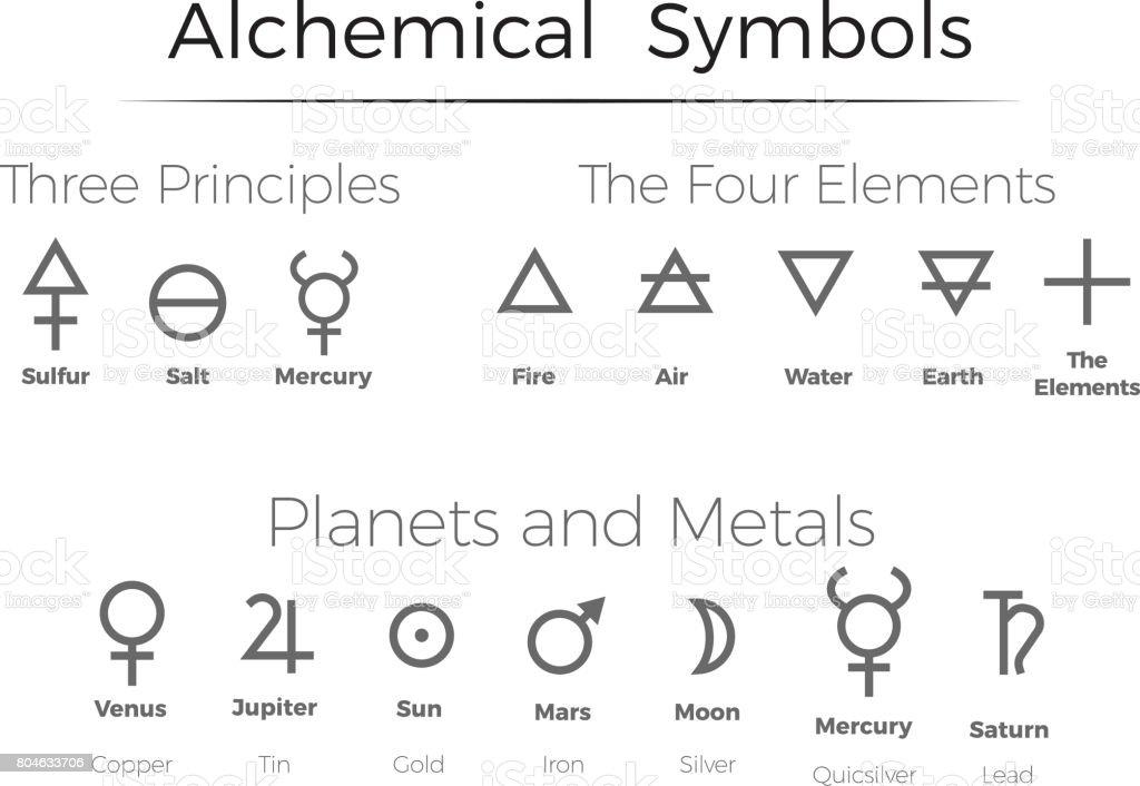 Conjunto de ícones de símbolos alquímicos - ilustração de arte em vetor