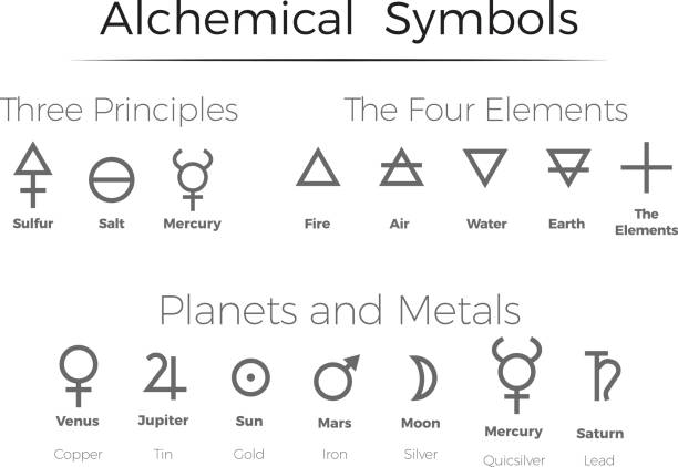 Alchemical  symbols icons  set vector art illustration