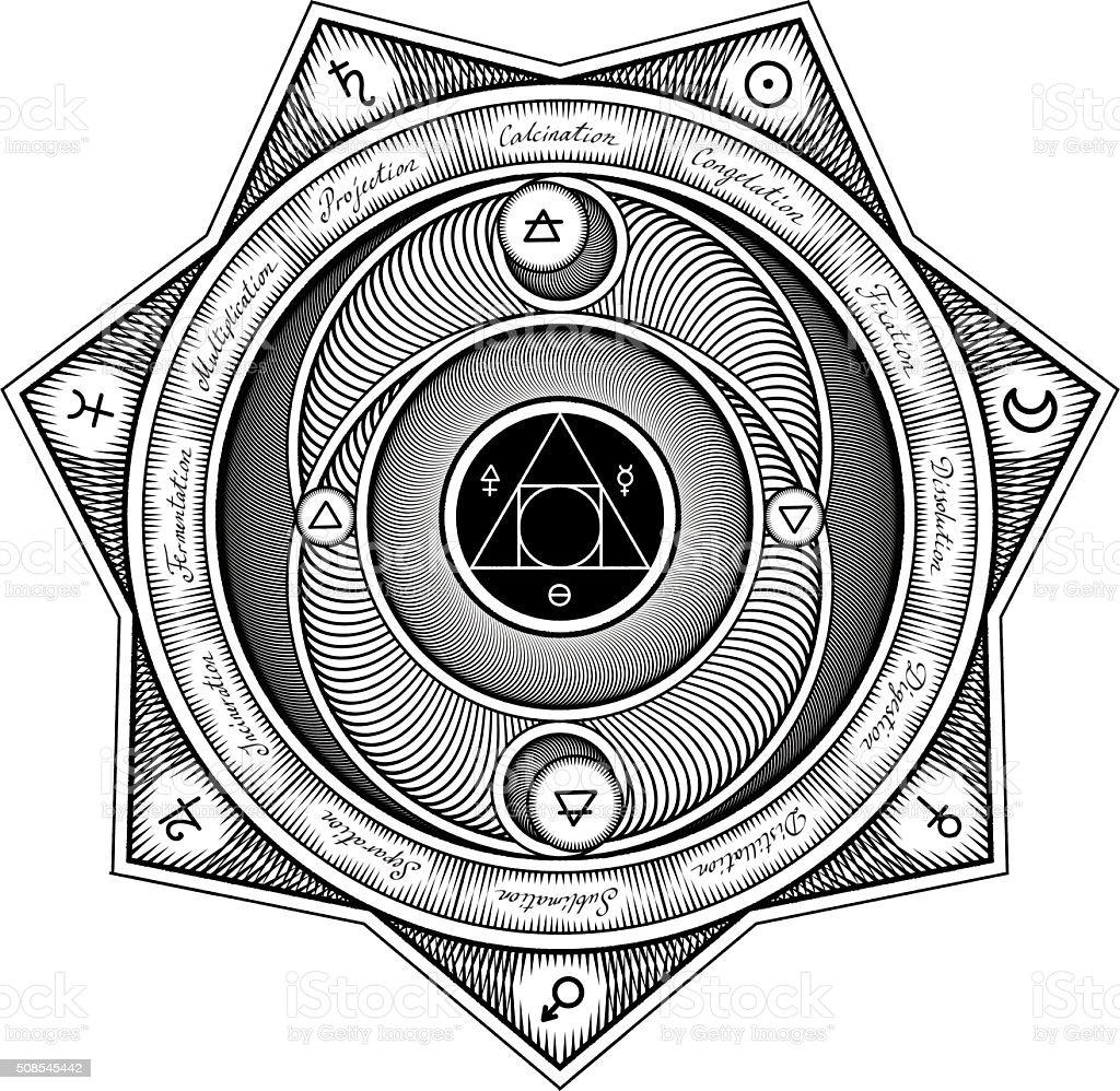 Alchemical Symbols Interaction Sheme - Vector Illustration Styli vector art illustration