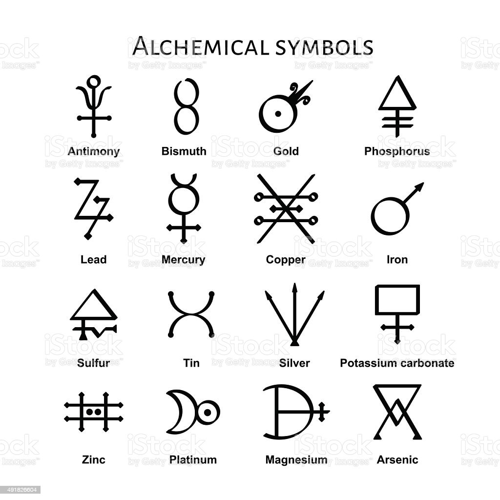 Symbole Alchemie