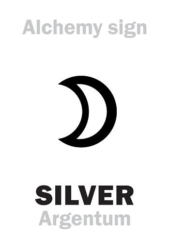 Alchemy Alphabet: SILVER (Argentum, Luna), precious noble metal. Chemical formula=[Ag]. Medieval alchemical sign (mystic hieroglyphic symbol).