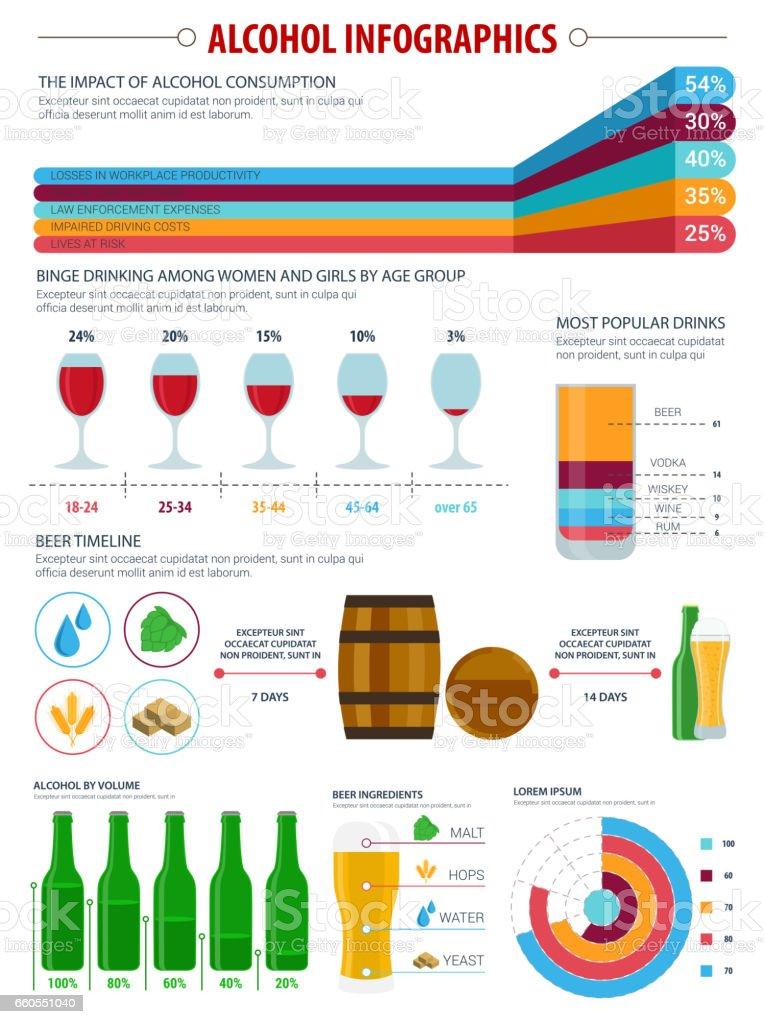Alcohol drinks infographic elements design vector art illustration