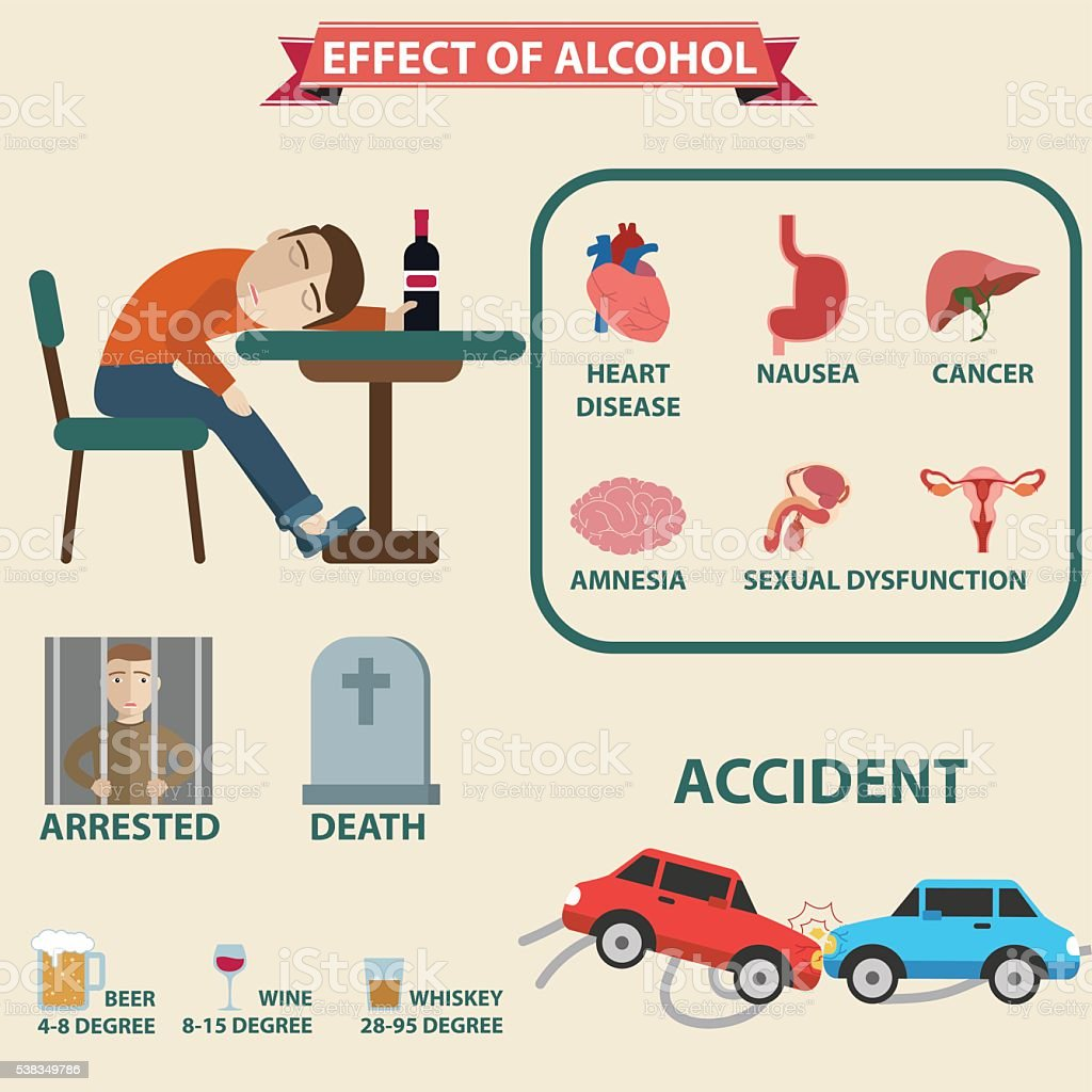 alcohol infographic elements. health care concept. illustration isolated