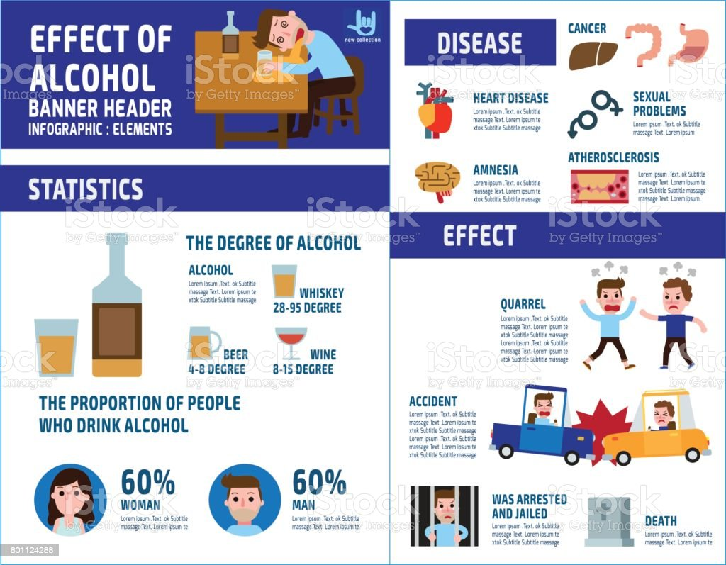 alcohol infographic elements. health care concept. vector flat icons cartoon design illustration. brochure poster banner. isolated on white background. vector art illustration
