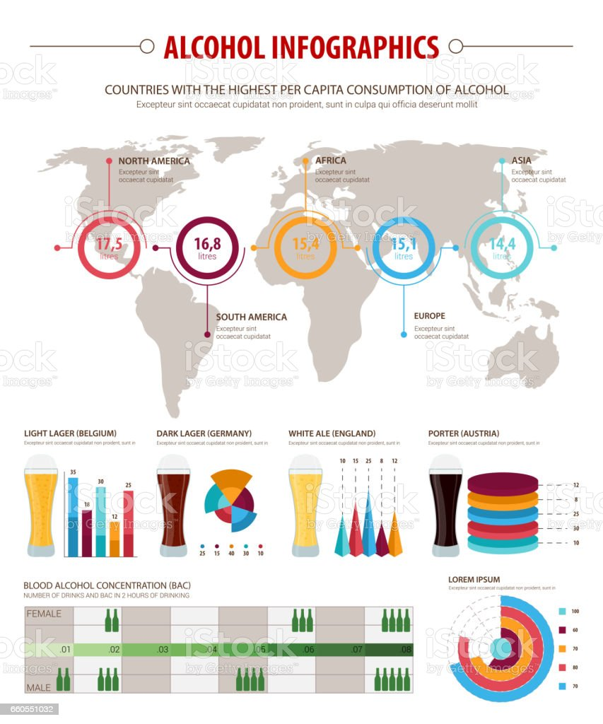 Alcohol infographic set for health themes design vector art illustration