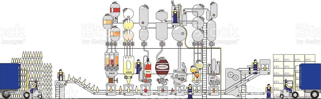 Alcohol plant vector art illustration