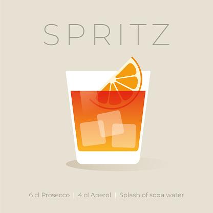 Alcoholic Spritz Cocktail on white background.