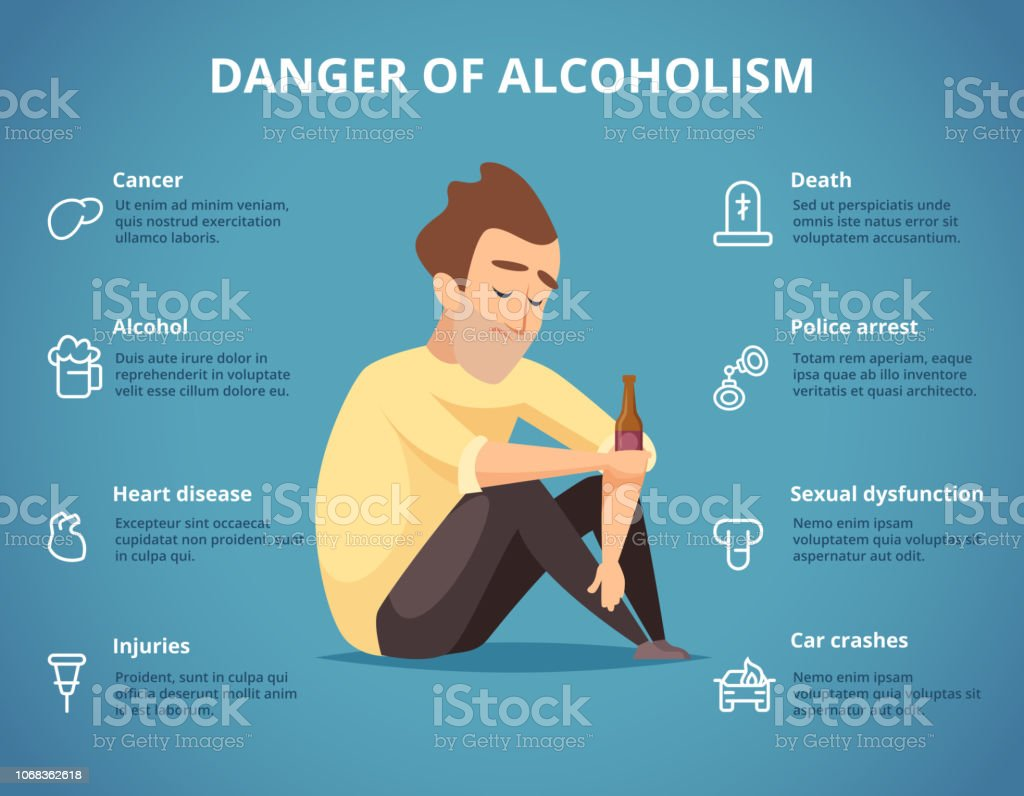 Alcoholism infographic. Alcohol and drugs addiction dangerous drunk driving car people vector social placard