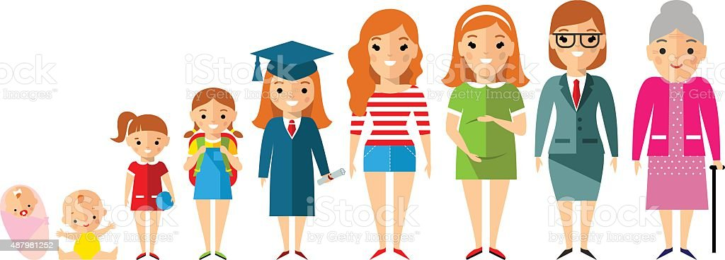 All age group of european people. Generations woman. vector art illustration
