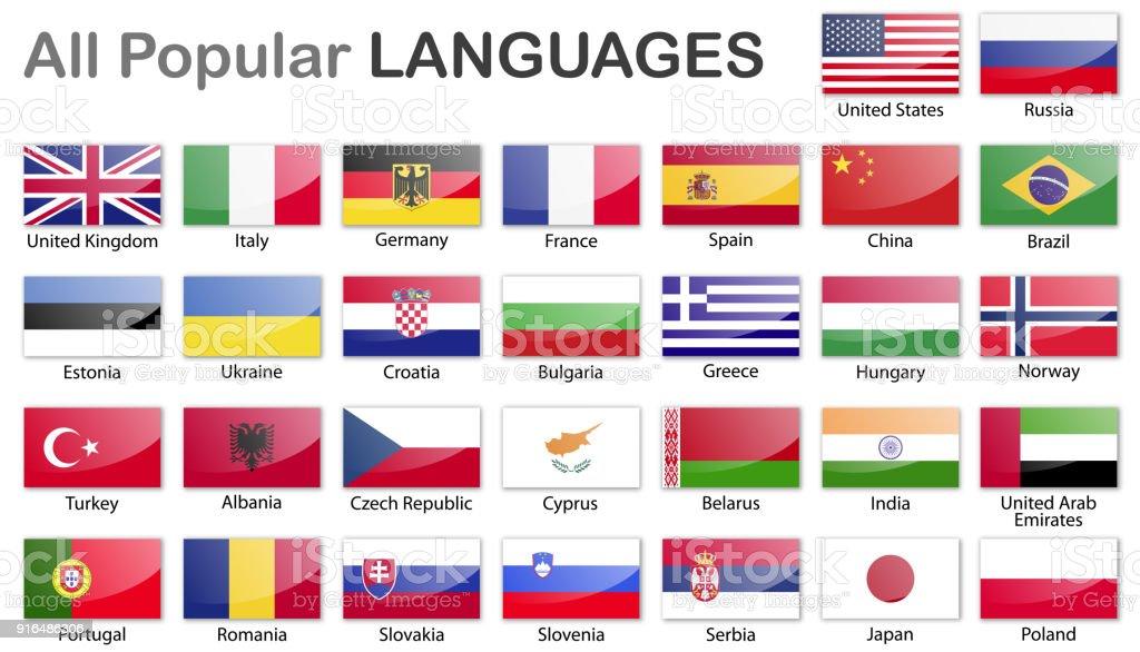 Alle gängigen Sprachen – Vektorgrafik