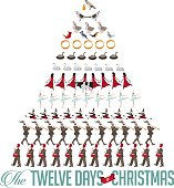 All twelve days of Christmas forming a tree