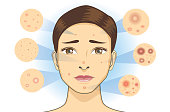 All Type of acne icon from facial skin of woman.
