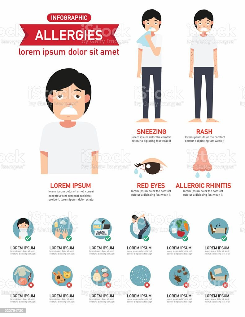 Alergias infográficos.vector - ilustração de arte em vetor