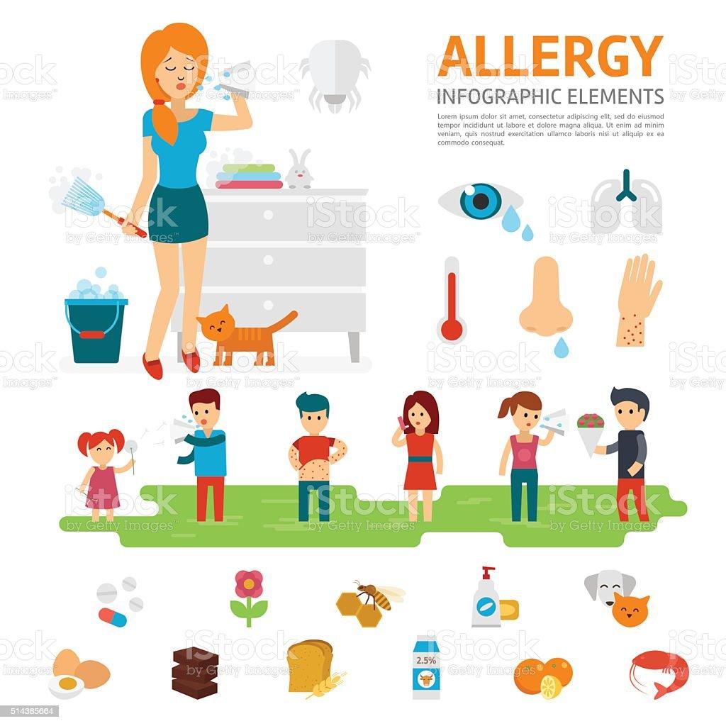 Alergia infográfico elementos do vetor ilustração projeto plano. - ilustração de arte em vetor