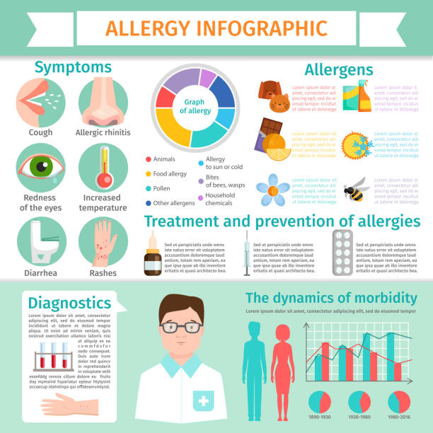 Allergy infographic symptoms information treatment allergic reaction disease elements flat illustration vector art illustration